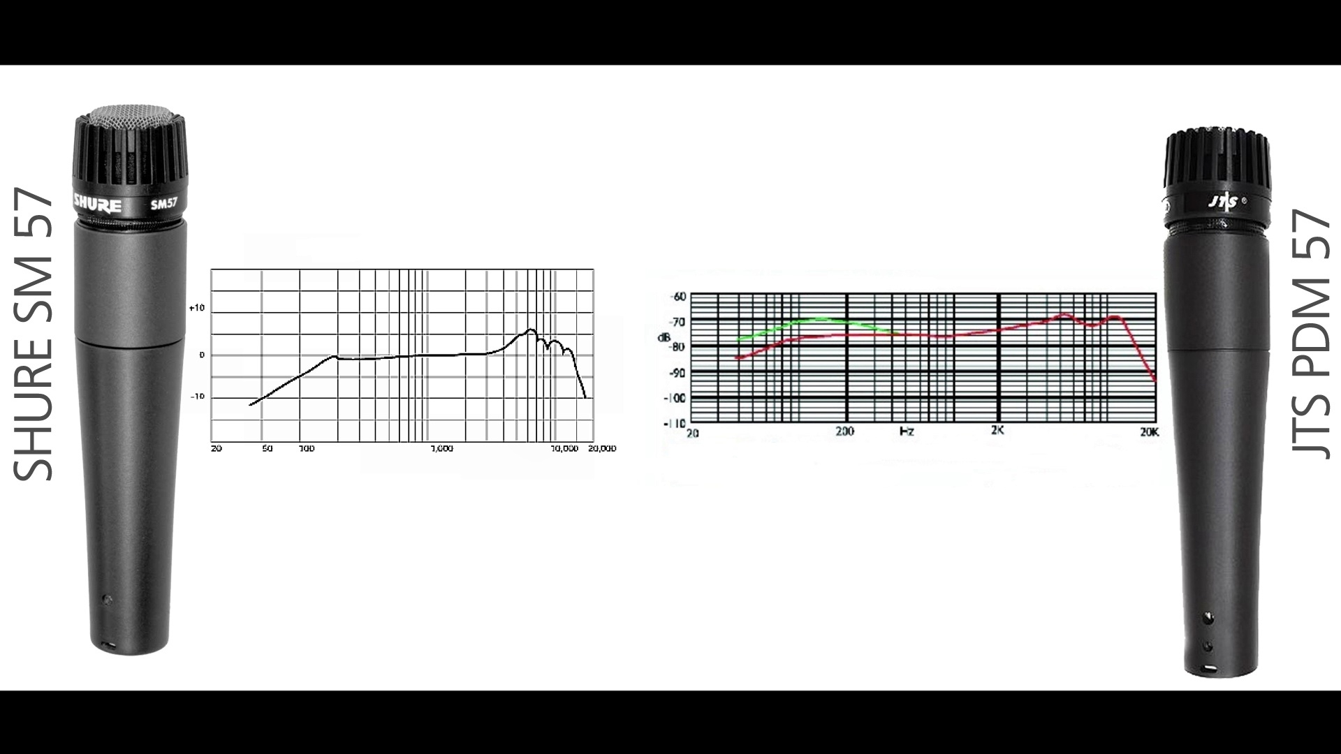 hure SM 57 vs JTS PDM 57