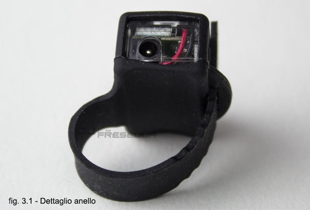 fig.3.1.Hot Hand Usb - Dettaglio anello - Age of Audio