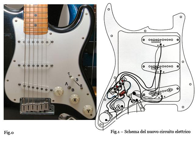 Schema elettrico fender stratocaster