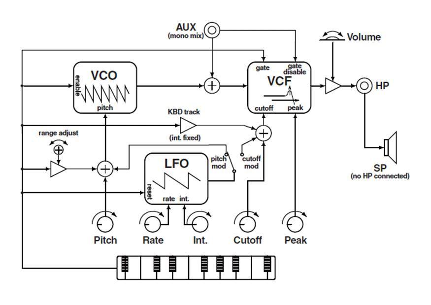 Schema Elettrico Tv Samsung : Samsung tv audio diagram html imageresizertool