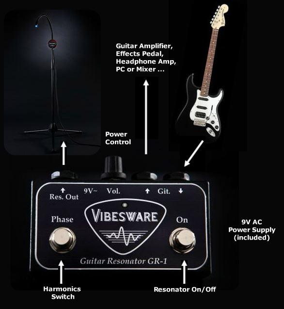 Guitar Resonator GR-1 – L'irresistibile attrazione… magnetica