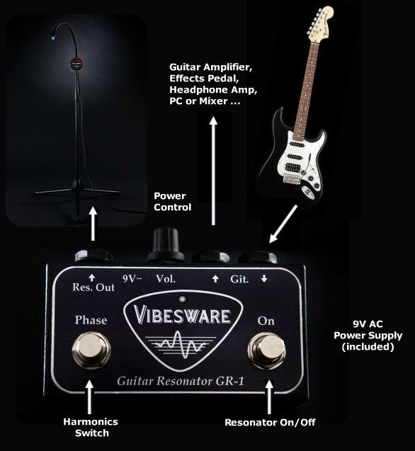Guitar Resonator GR-1 setup