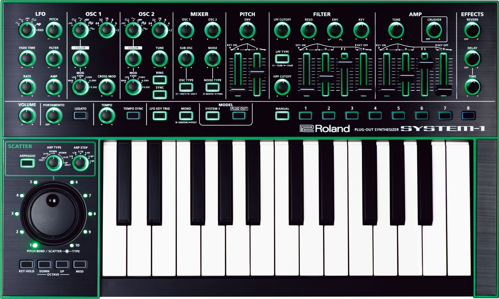 Roland System 1 Age of Audiojpg - Roland System-1