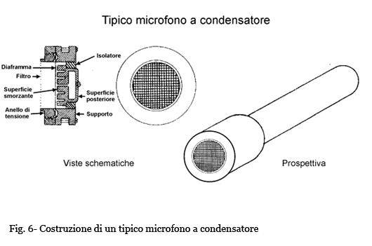 Joemeek Antonio Campeglia - Microfoni a confronto – Condensatori a piccolo e grande diaframma