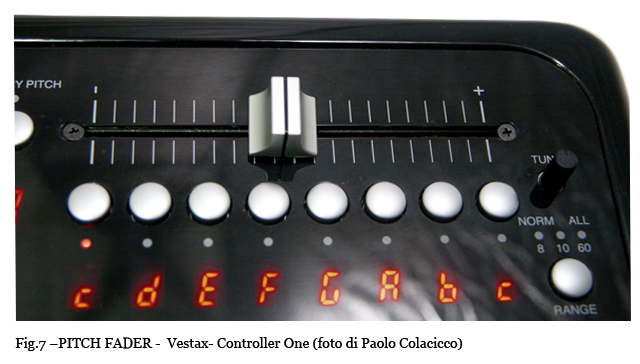 7 - Vestax - Controller One