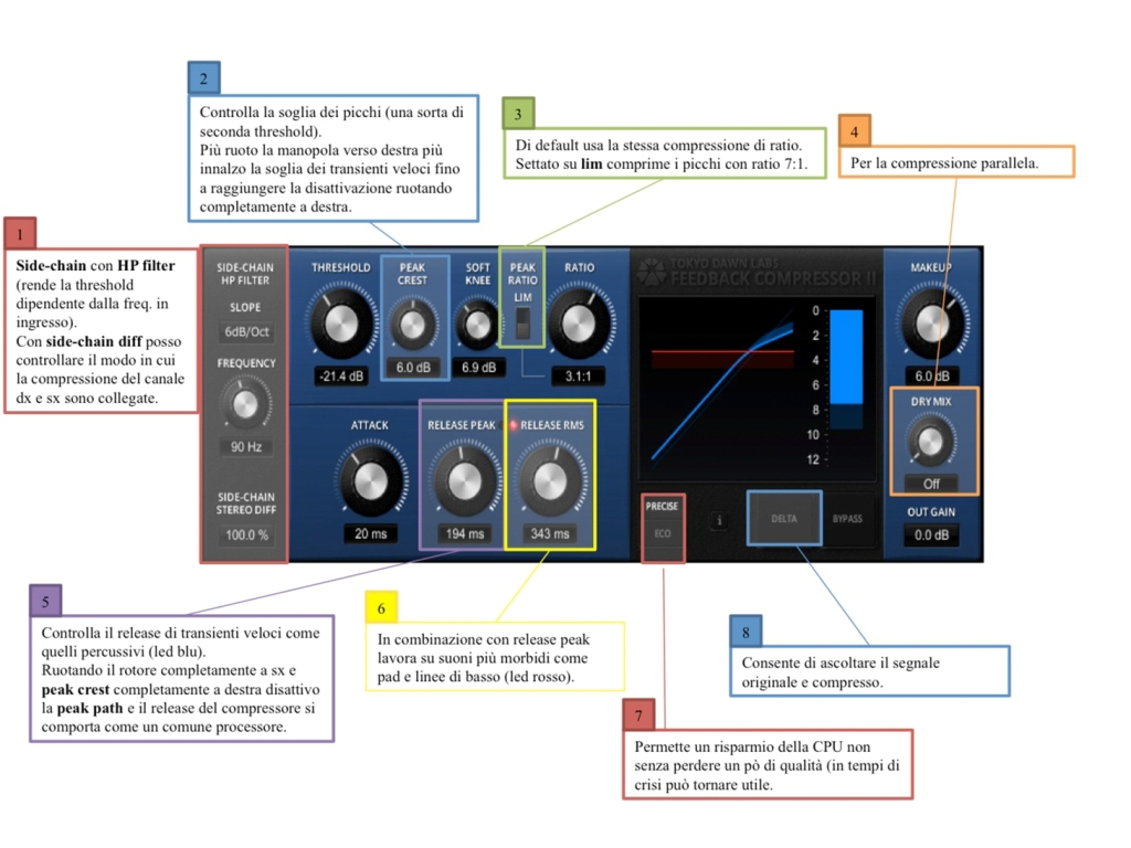 Fig. 1TDR Feedback Compressor II Age of Audio  - Plugins free per mastering